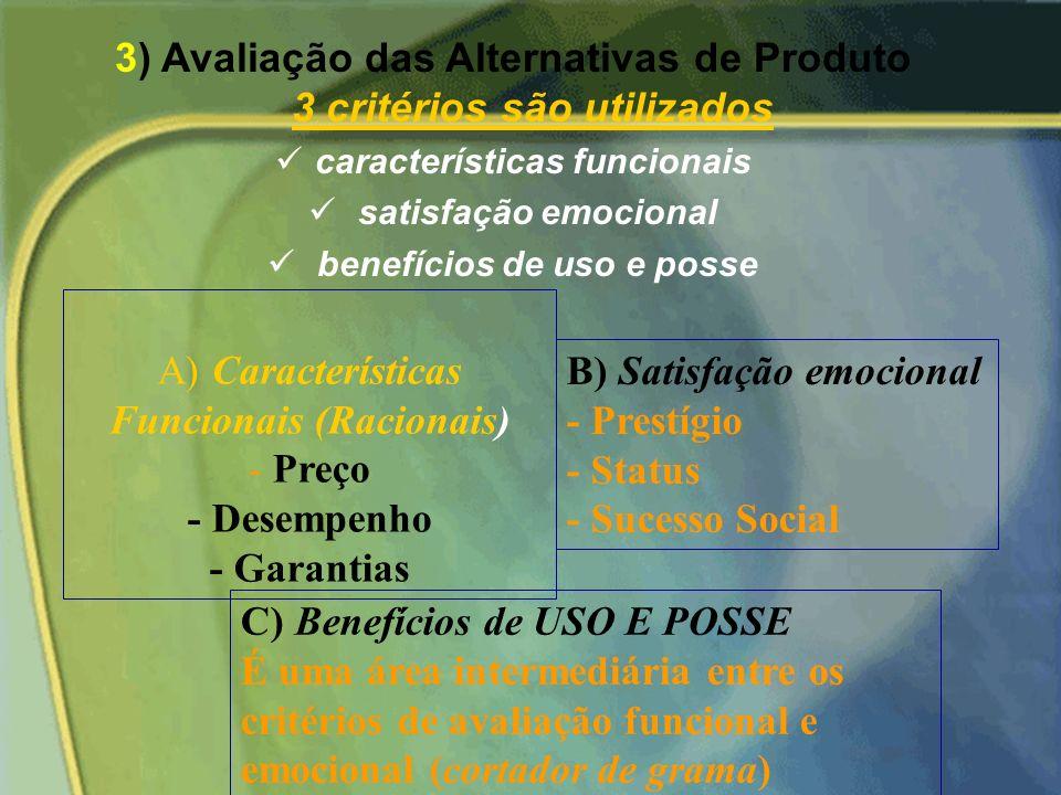 características funcionais benefícios de uso e posse