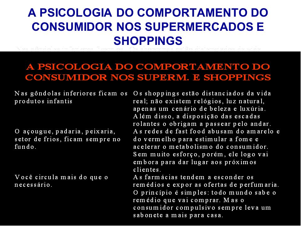 A PSICOLOGIA DO COMPORTAMENTO DO CONSUMIDOR NOS SUPERMERCADOS E SHOPPINGS