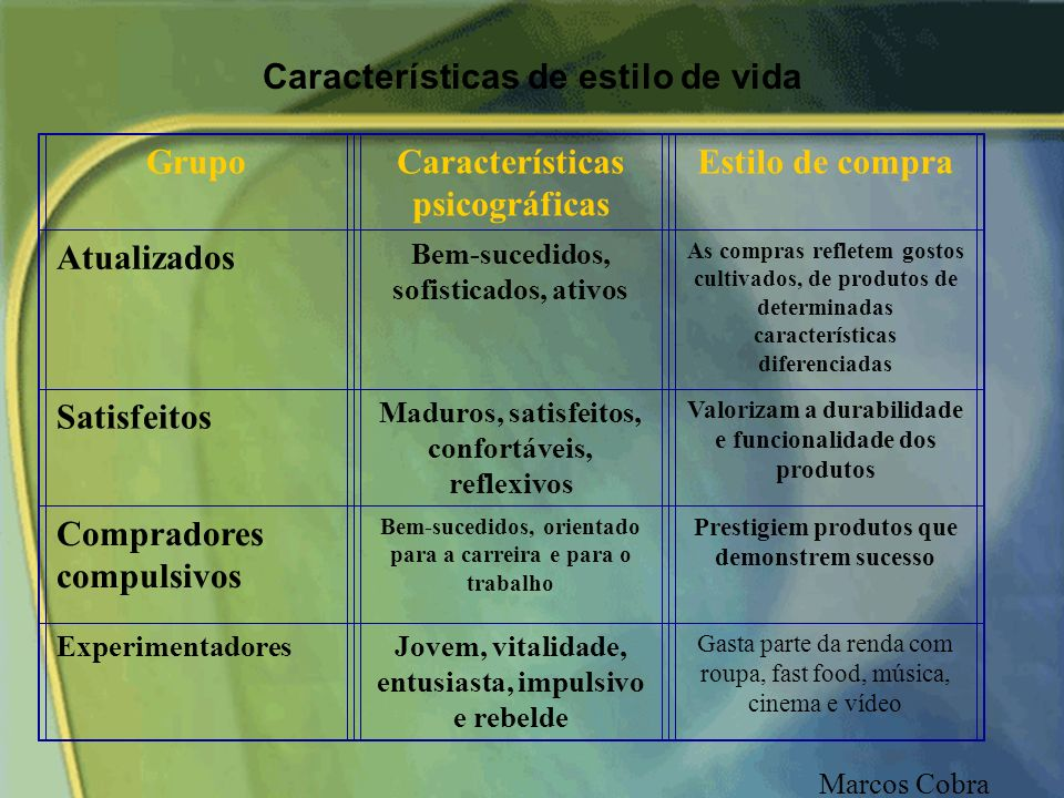 Características de estilo de vida