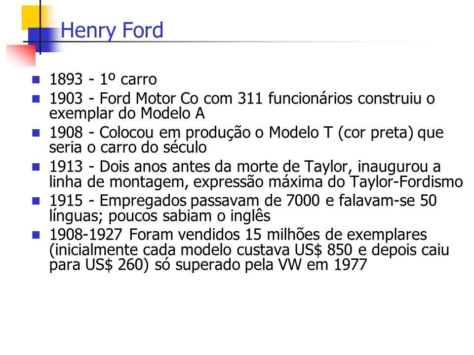 Henry Ford 1893 - 1º carro. 1903 - Ford Motor Co com 311 funcionários construiu o exemplar do Modelo A.