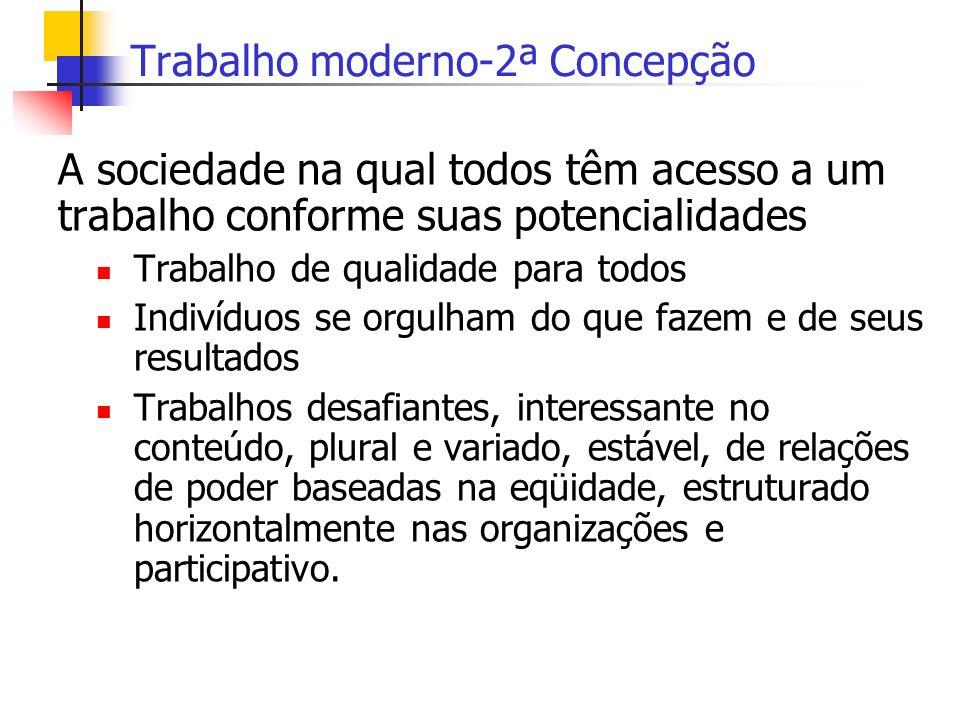 Trabalho moderno-2ª Concepção