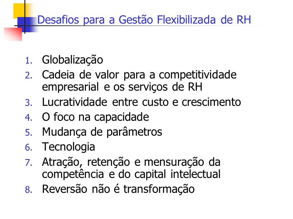 Desafios para a Gestão Flexibilizada de RH