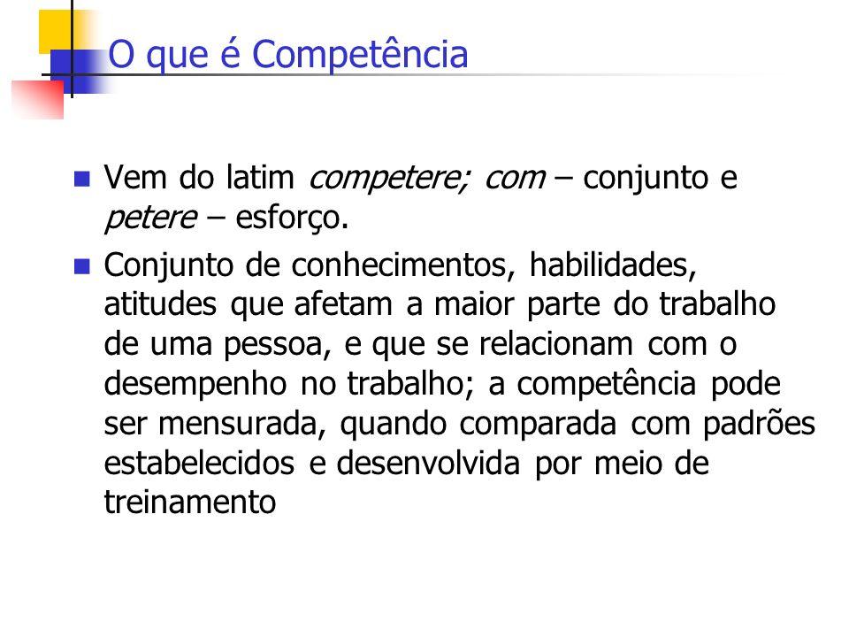O que é CompetênciaVem do latim competere; com – conjunto e petere – esforço.