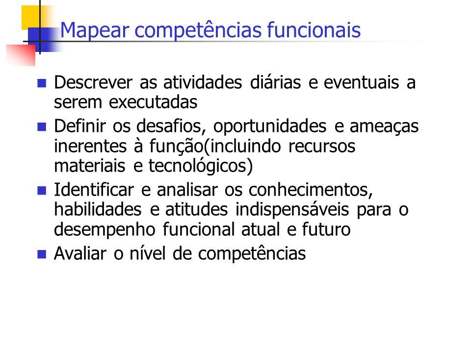 Mapear competências funcionais