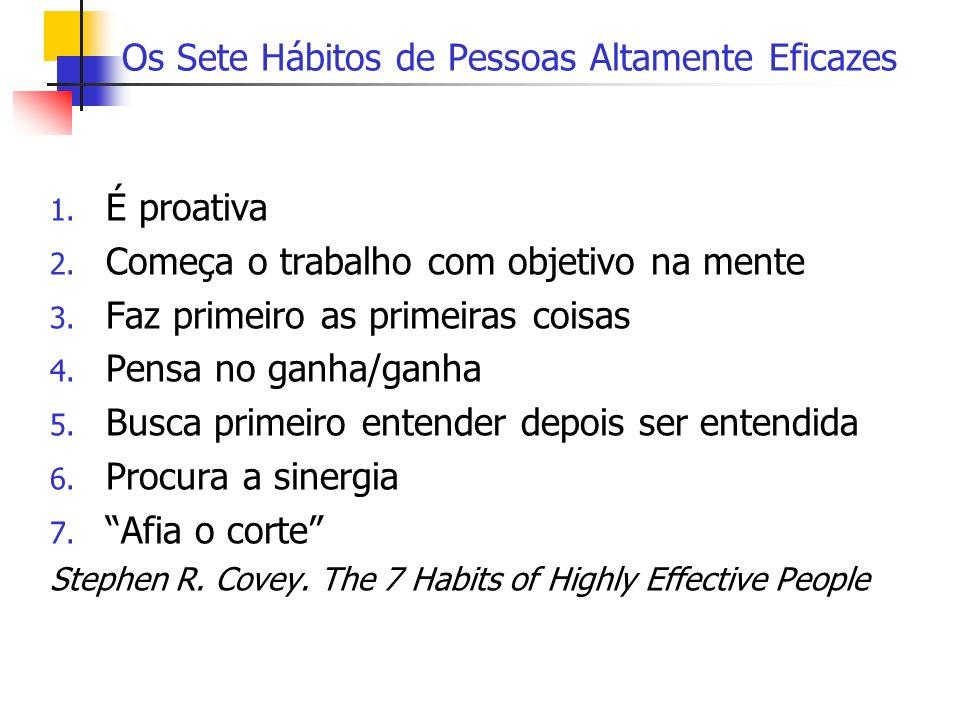 Os Sete Hábitos de Pessoas Altamente Eficazes