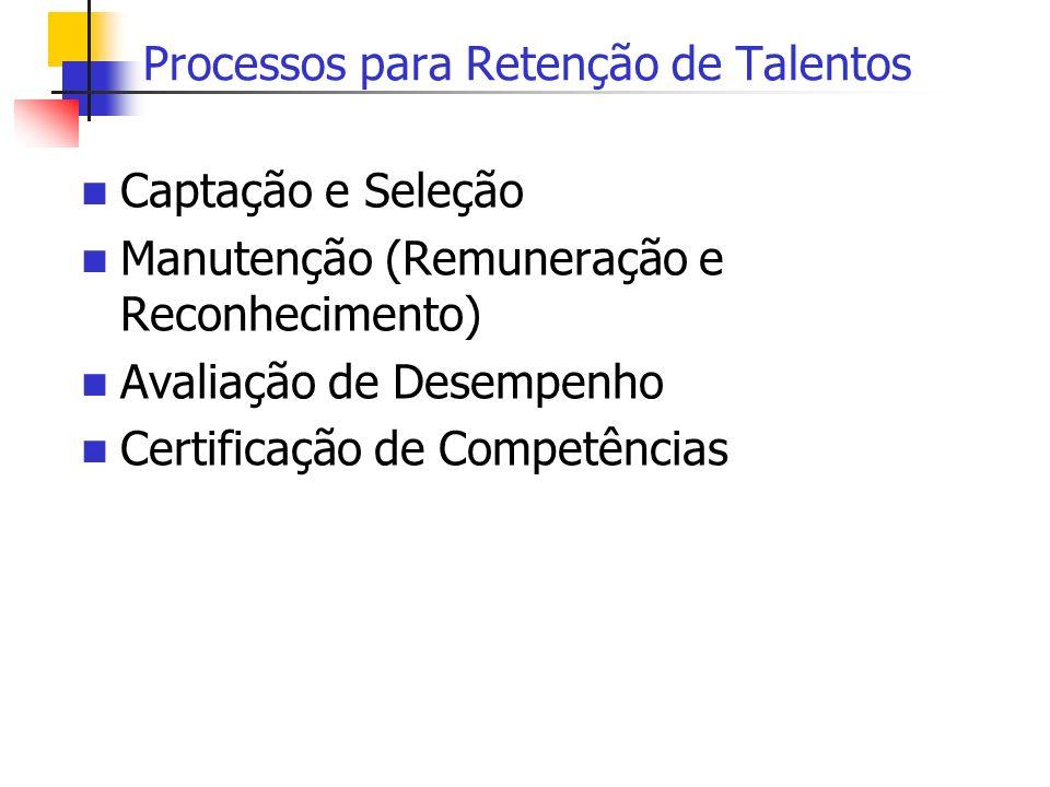Processos para Retenção de Talentos