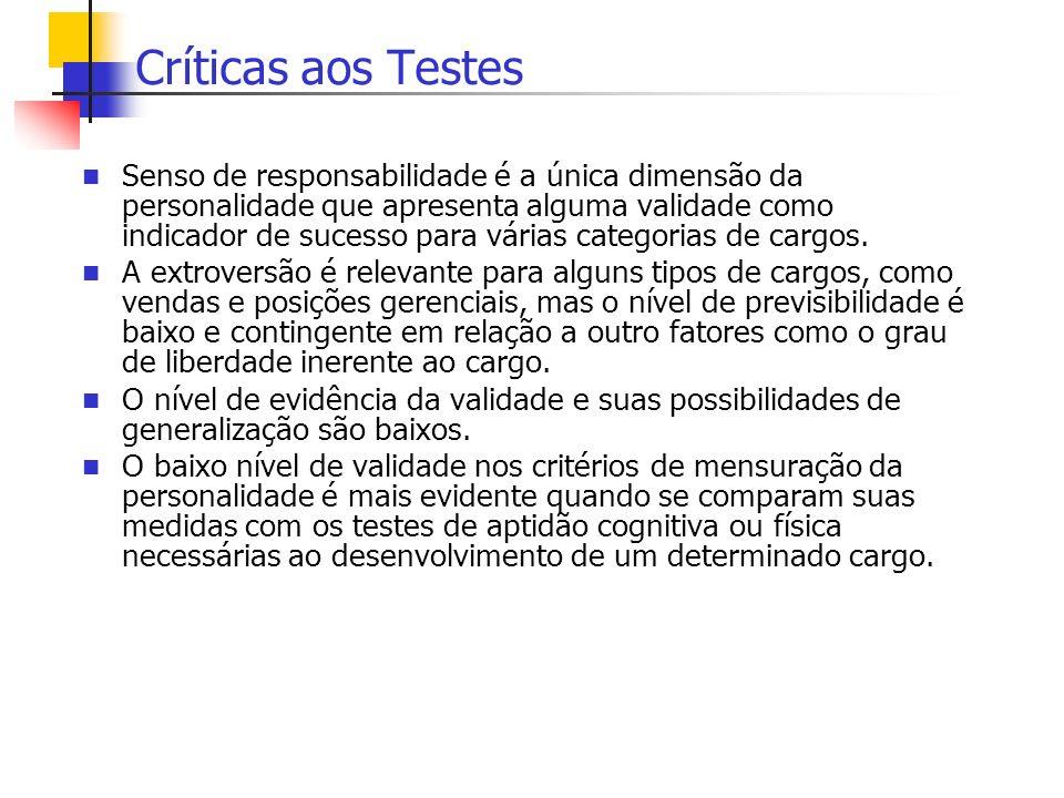 Críticas aos Testes