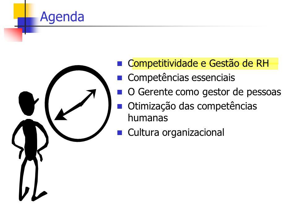 Agenda Competitividade e Gestão de RH Competências essenciais