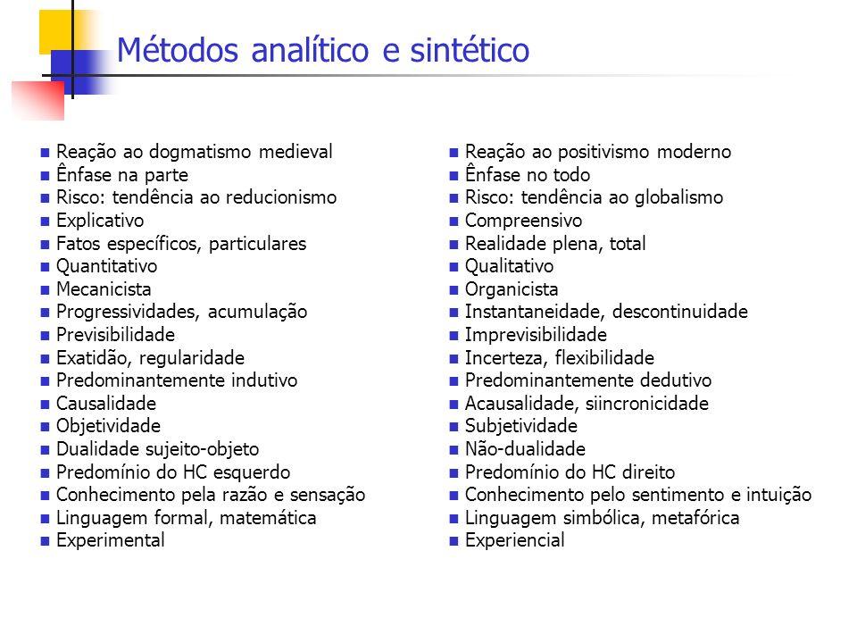 Métodos analítico e sintético