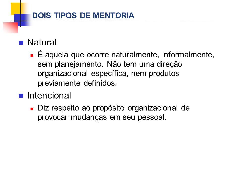 Natural Intencional DOIS TIPOS DE MENTORIA