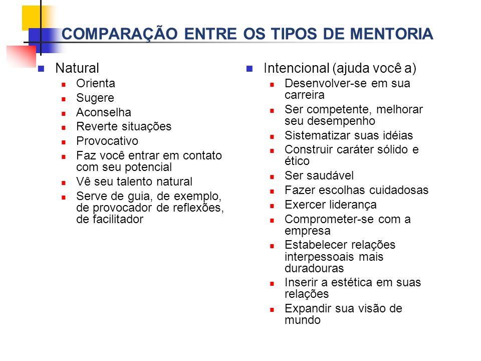 COMPARAÇÃO ENTRE OS TIPOS DE MENTORIA