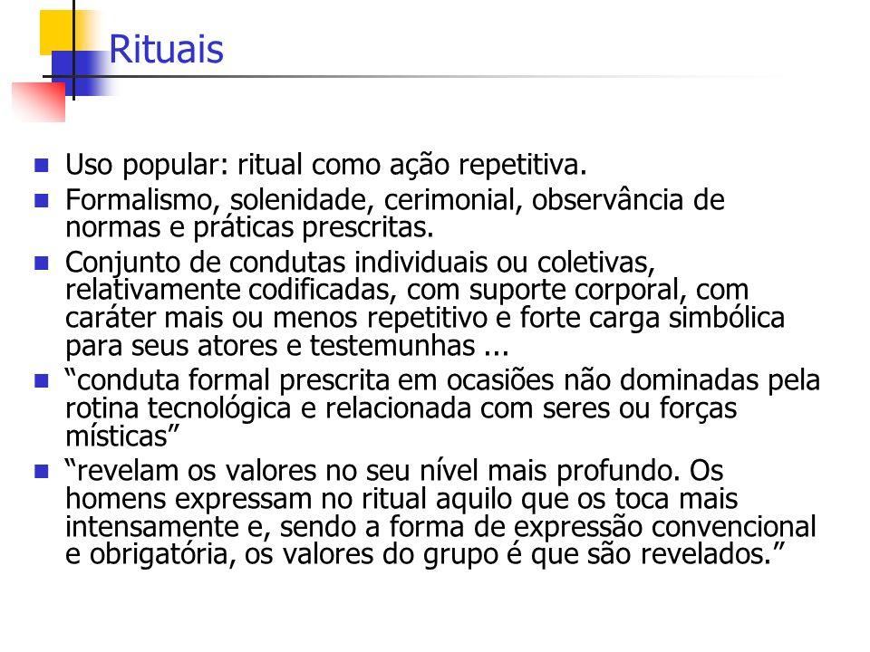 Rituais Uso popular: ritual como ação repetitiva.
