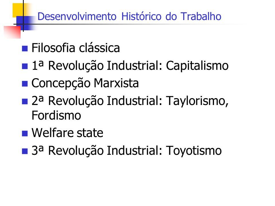 Desenvolvimento Histórico do Trabalho