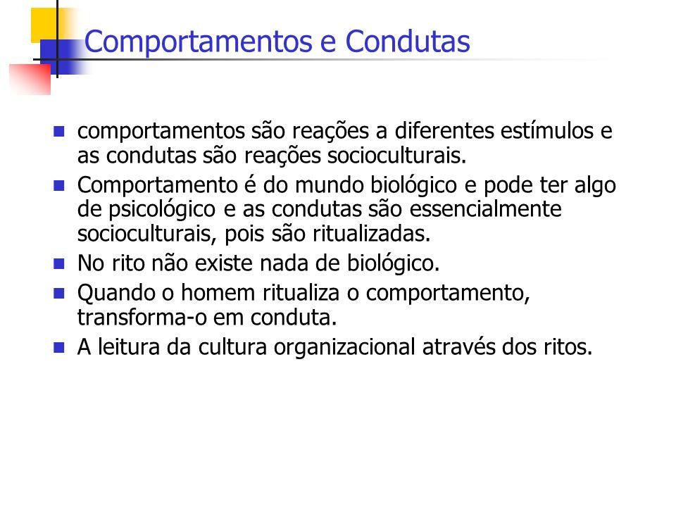 Comportamentos e Condutas