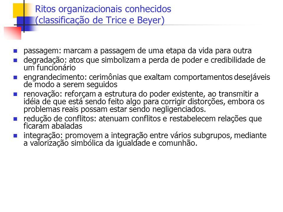 Ritos organizacionais conhecidos (classificação de Trice e Beyer)