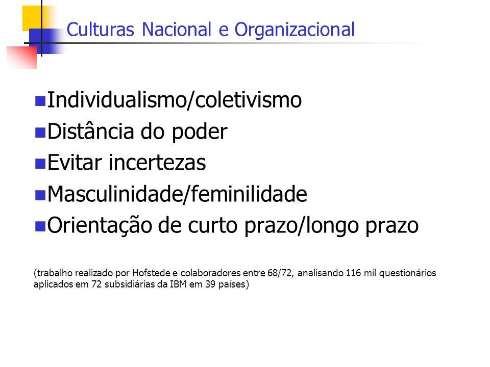 Culturas Nacional e Organizacional