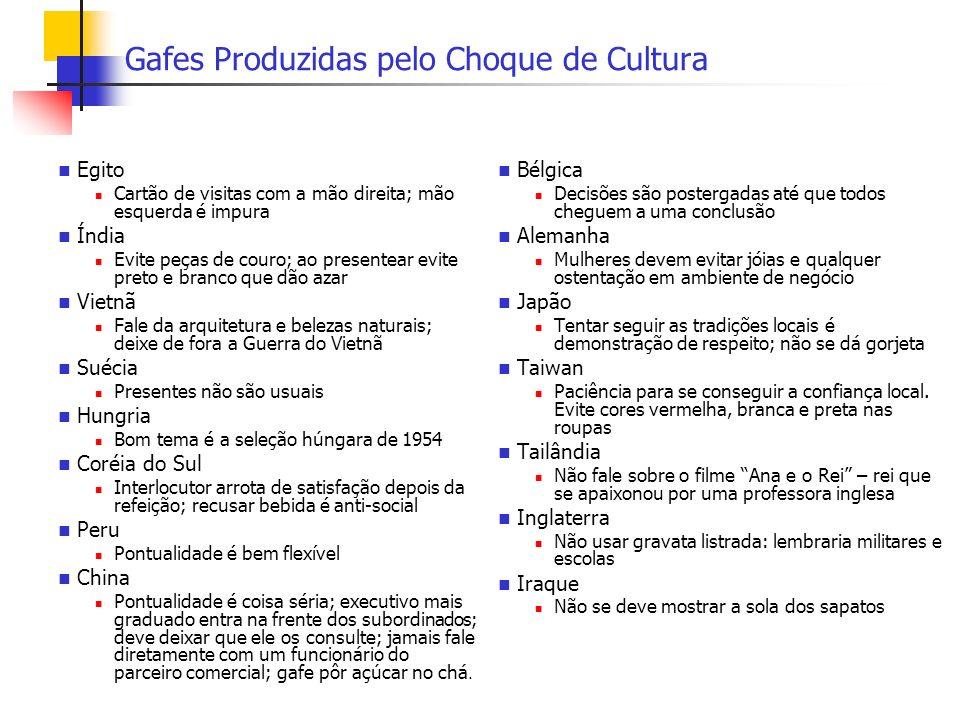 Gafes Produzidas pelo Choque de Cultura