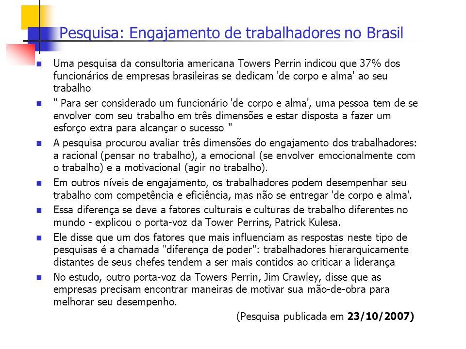 Pesquisa: Engajamento de trabalhadores no Brasil
