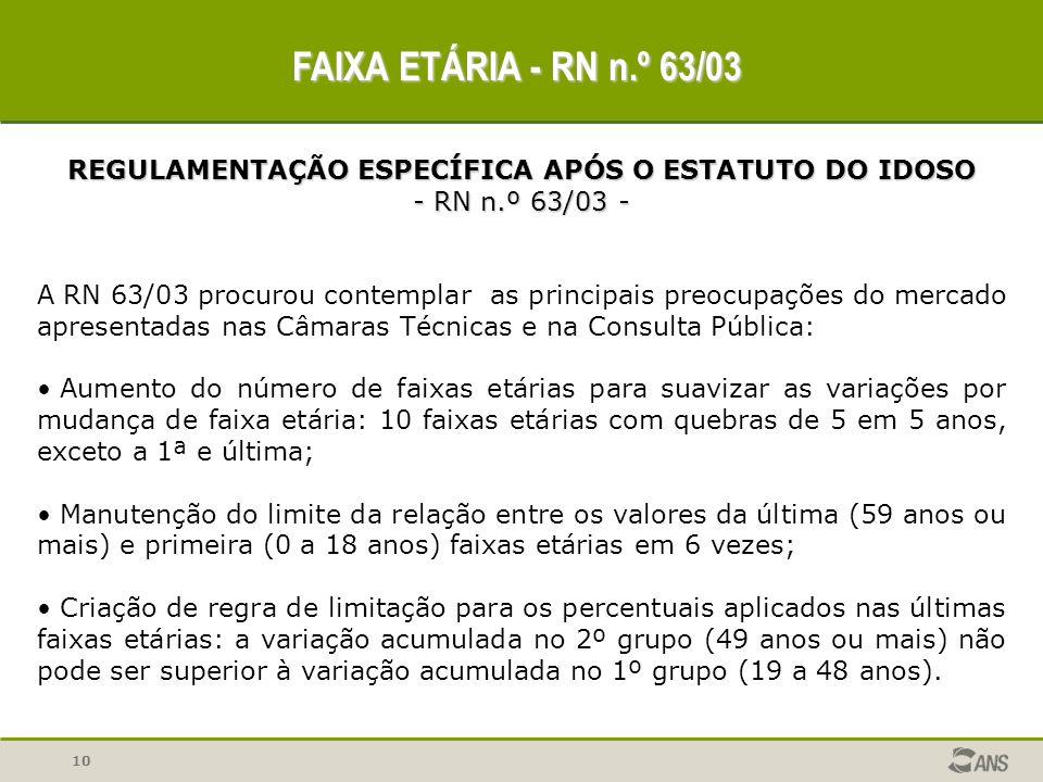 REGULAMENTAÇÃO ESPECÍFICA APÓS O ESTATUTO DO IDOSO - RN n.º 63/03 -