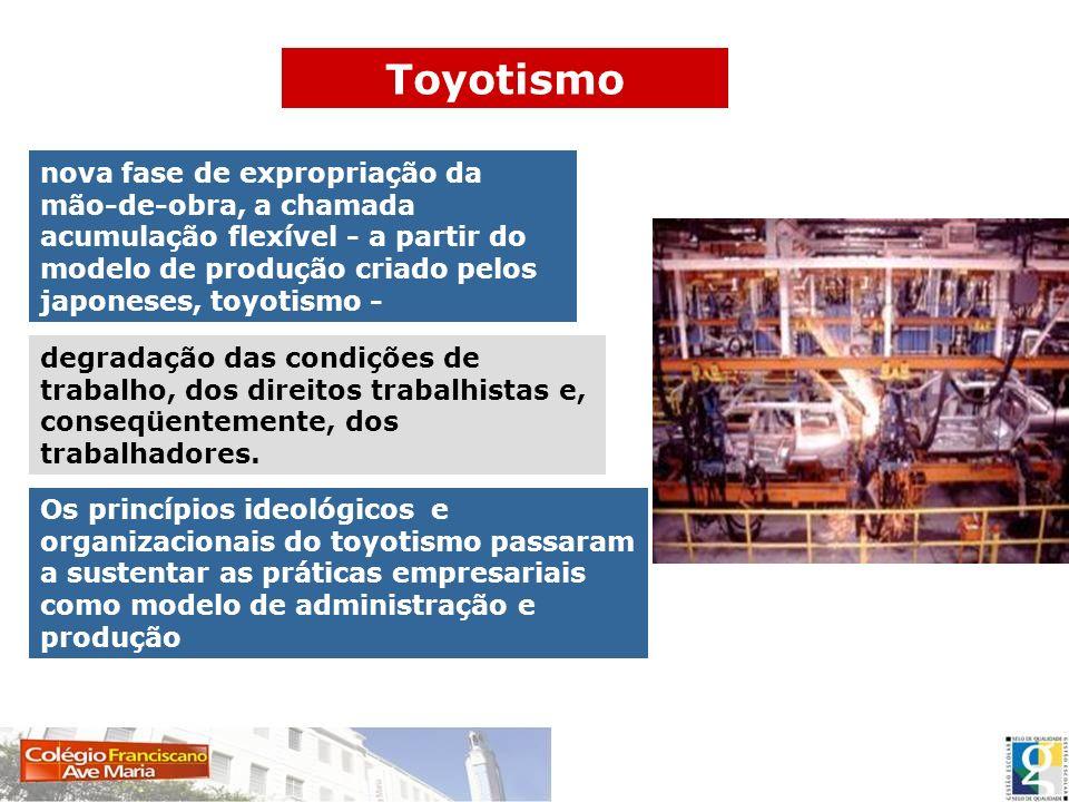 Toyotismo
