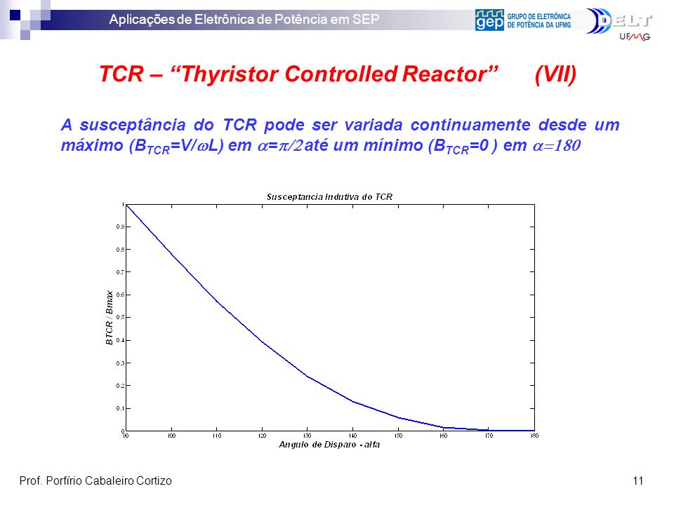 TCR – Thyristor Controlled Reactor (VII)