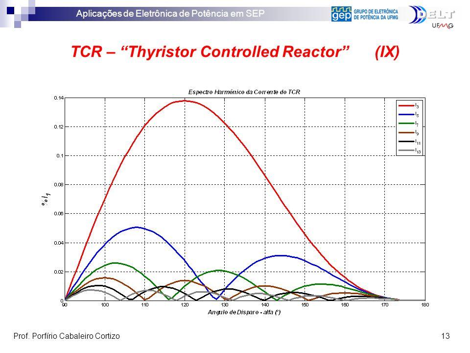 TCR – Thyristor Controlled Reactor (IX)
