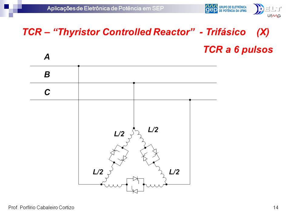 TCR – Thyristor Controlled Reactor - Trifásico (X)