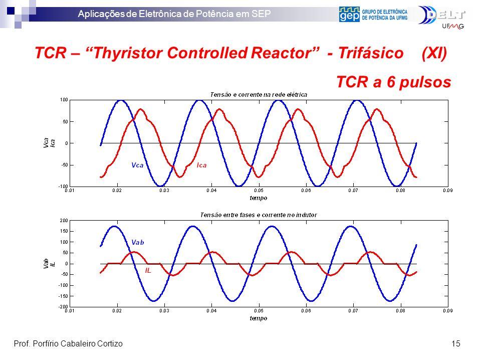 TCR – Thyristor Controlled Reactor - Trifásico (XI)