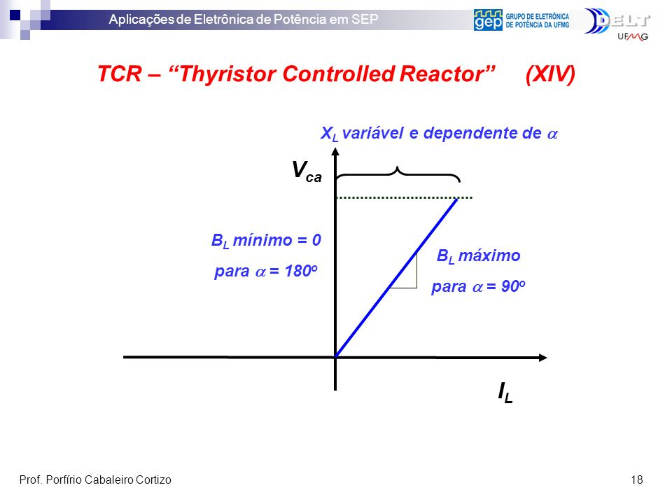 TCR – Thyristor Controlled Reactor (XIV)