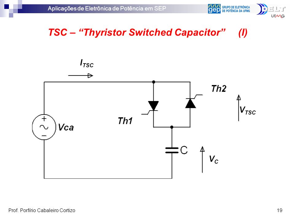 TSC – Thyristor Switched Capacitor (I)