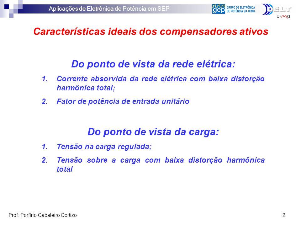 Características ideais dos compensadores ativos