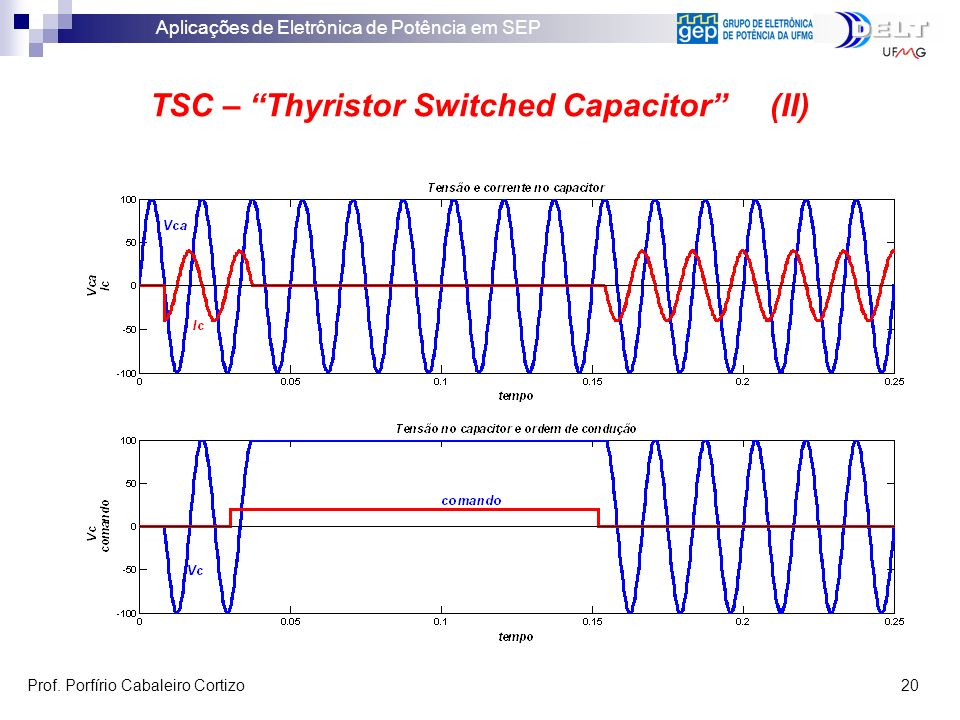 TSC – Thyristor Switched Capacitor (II)