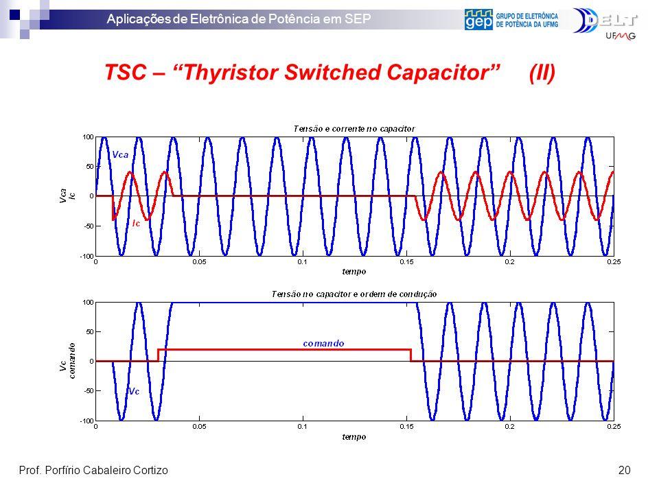 TSC – Thyristor Switched Capacitor (II)