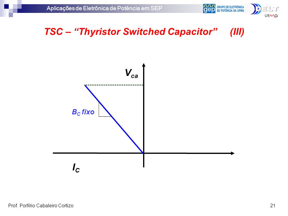 TSC – Thyristor Switched Capacitor (III)
