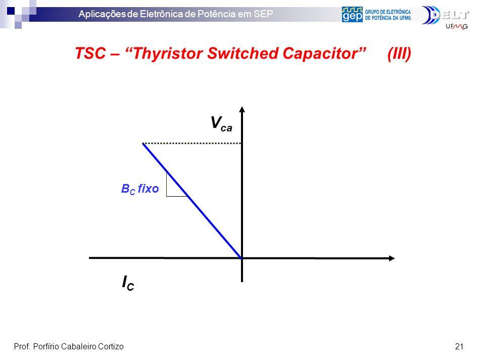 TSC – Thyristor Switched Capacitor (III)