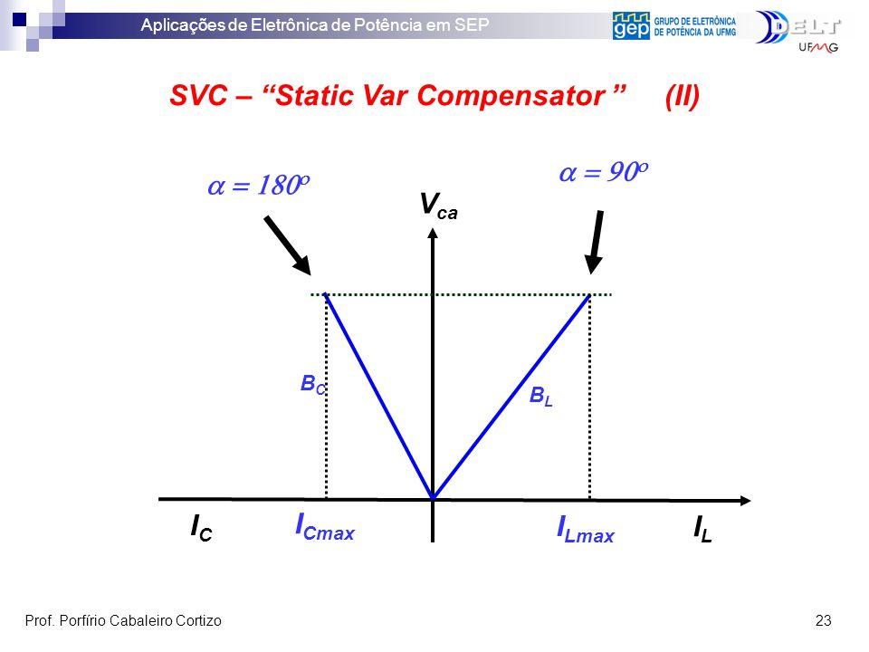 SVC – Static Var Compensator (II)