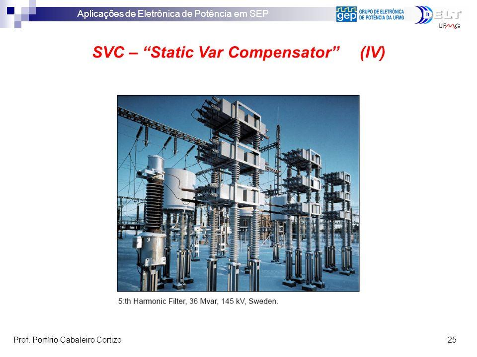 SVC – Static Var Compensator (IV)
