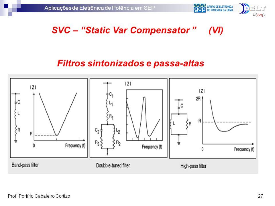 SVC – Static Var Compensator (VI)