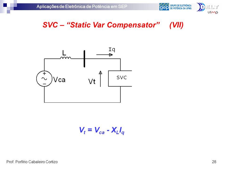 SVC – Static Var Compensator (VII)