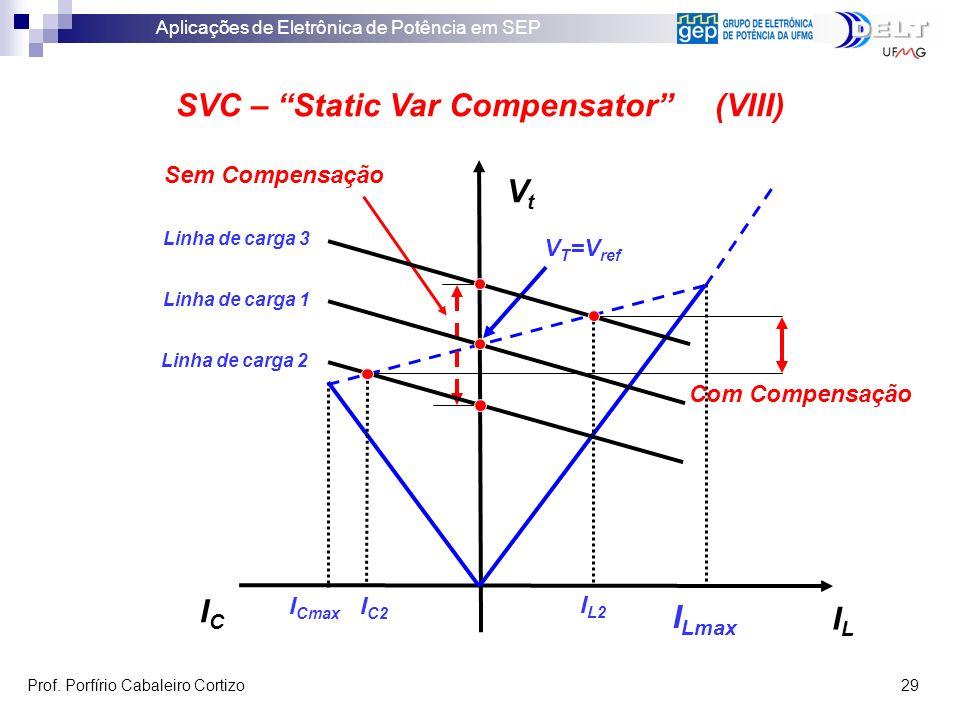 SVC – Static Var Compensator (VIII)
