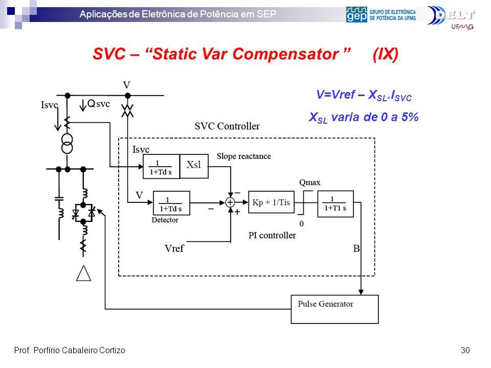 SVC – Static Var Compensator (IX)