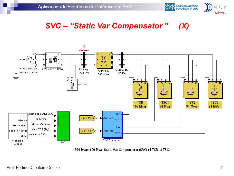 SVC – Static Var Compensator (X)