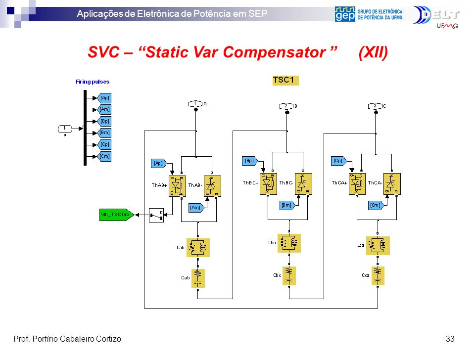 SVC – Static Var Compensator (XII)