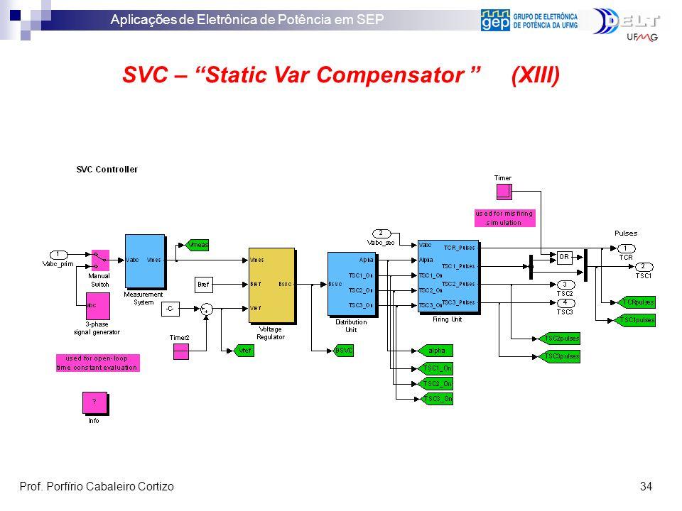 SVC – Static Var Compensator (XIII)