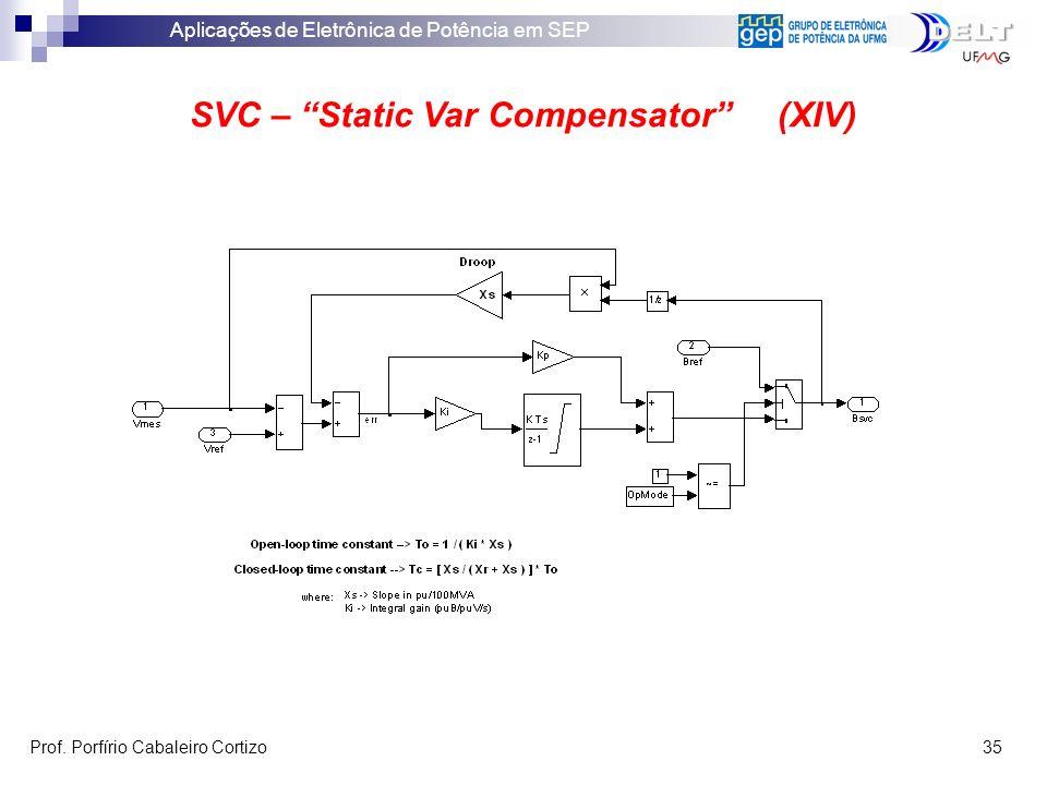 SVC – Static Var Compensator (XIV)