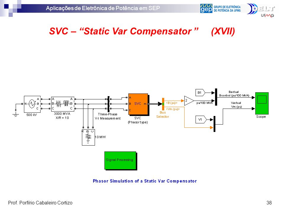 SVC – Static Var Compensator (XVII)