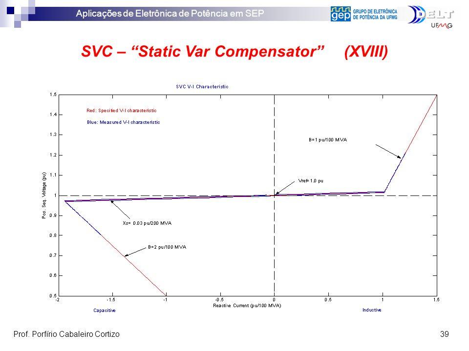 SVC – Static Var Compensator (XVIII)