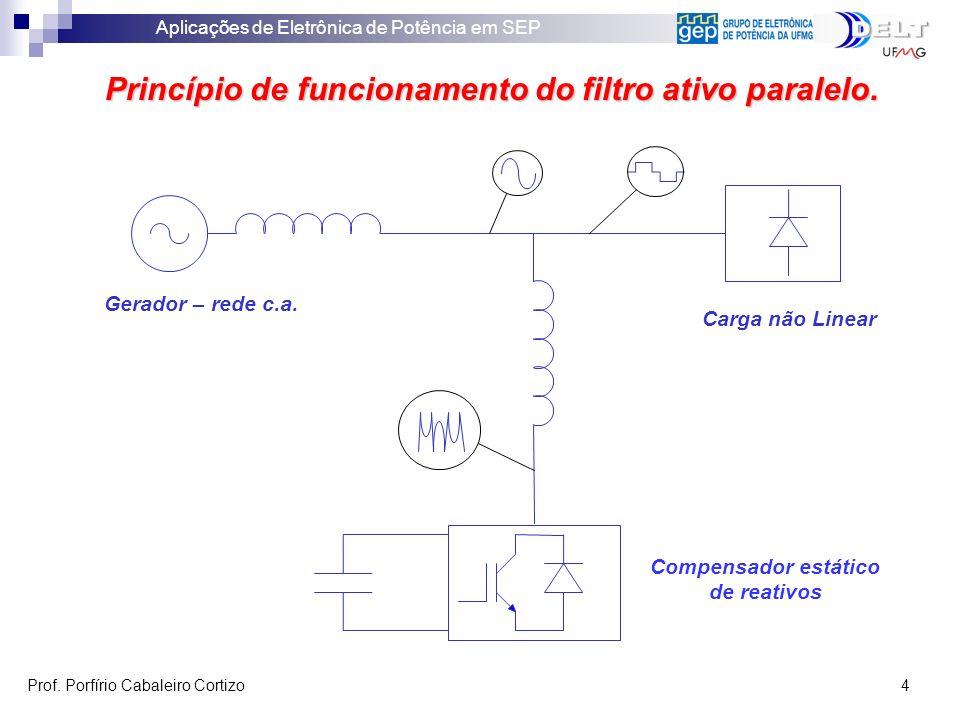 Princípio de funcionamento do filtro ativo paralelo.