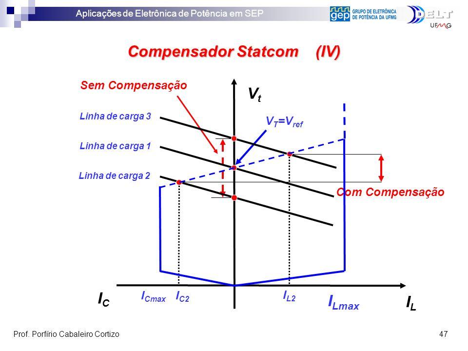 Compensador Statcom (IV)