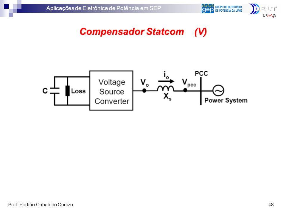 Compensador Statcom (V)